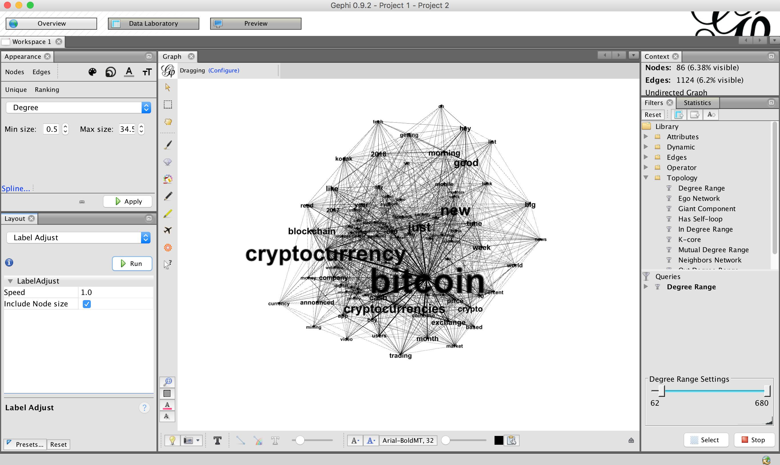 Final product in Gephi after some effort