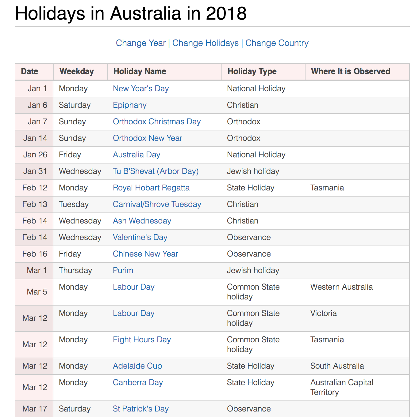 Australia's holiday and observances from timeanddate.com