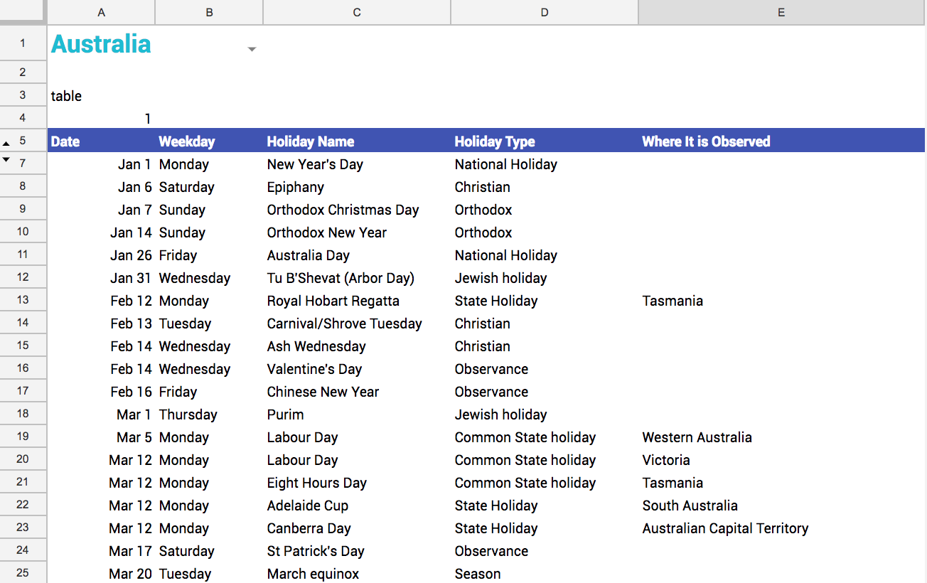 Calendar for Australia in Google Sheets