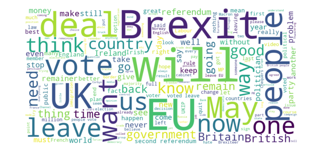 Word cloud of Brexit comments on YouTube - YouTube API