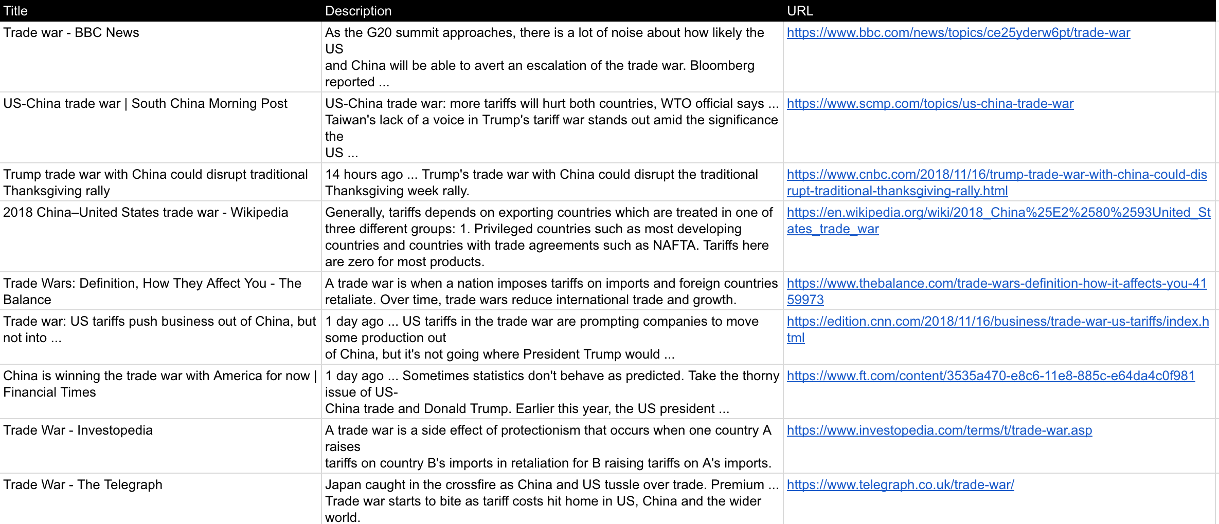 "Google Search Results Scrape Result - ""Trade War"""